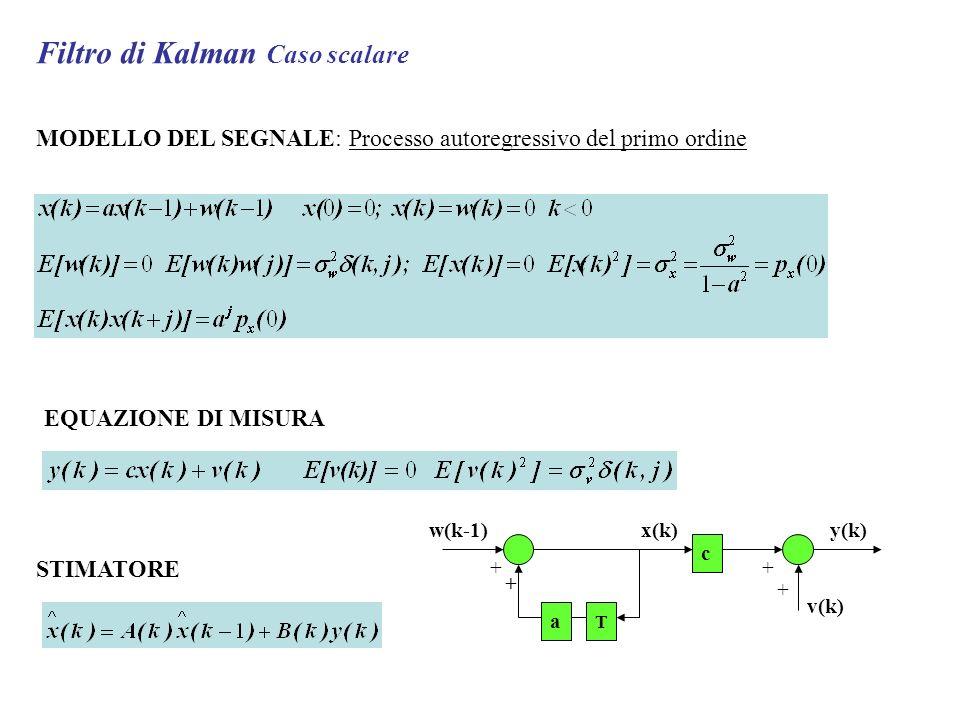 Filtro di Kalman Caso scalare MODELLO DEL SEGNALE: Processo autoregressivo del primo ordine EQUAZIONE DI MISURA STIMATORE w(k-1)x(k) T a c + + + + v(k) y(k)