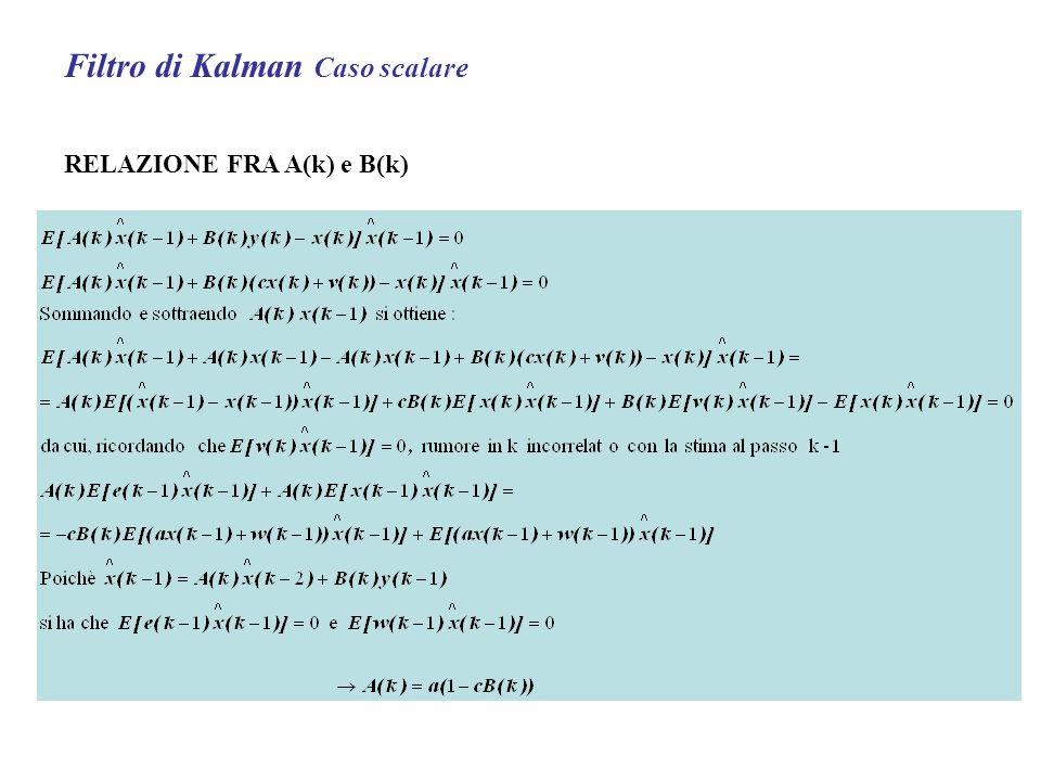 Filtro di Kalman Caso scalare RELAZIONE FRA A(k) e B(k)