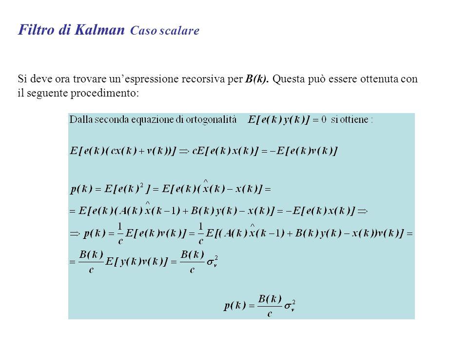 Filtro di Kalman Caso scalare Si deve ora trovare unespressione recorsiva per B(k).