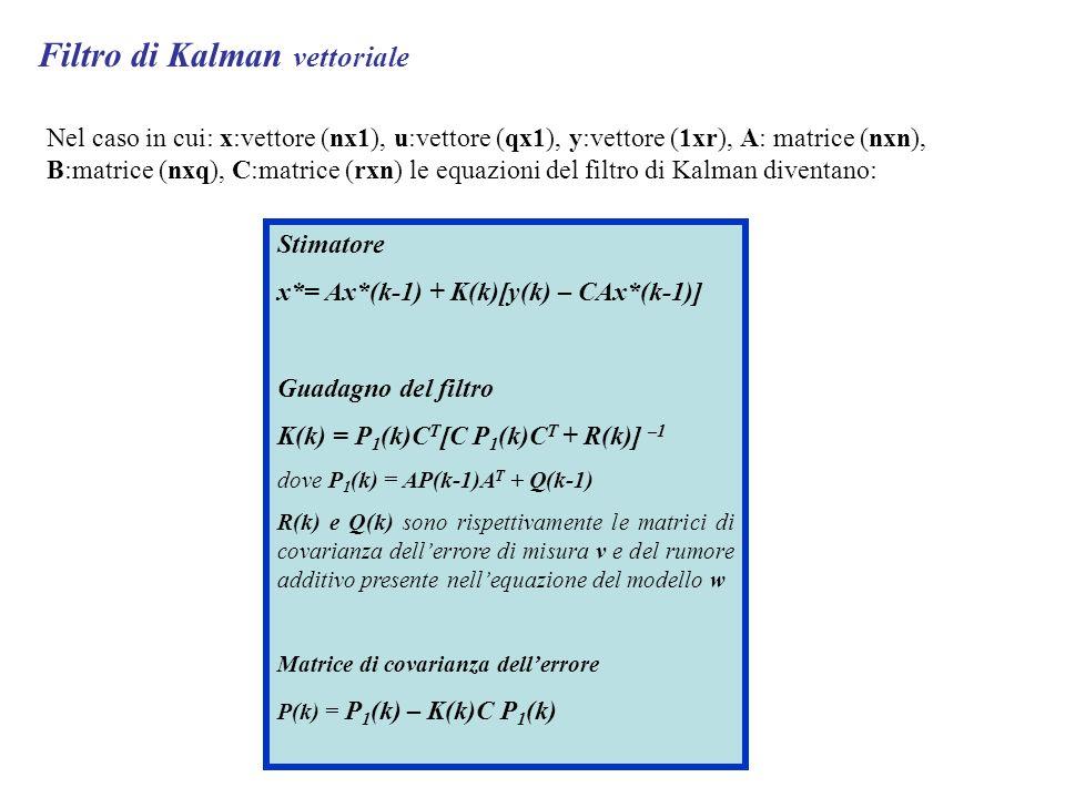 Filtro di Kalman vettoriale Nel caso in cui: x:vettore (nx1), u:vettore (qx1), y:vettore (1xr), A: matrice (nxn), B:matrice (nxq), C:matrice (rxn) le equazioni del filtro di Kalman diventano: Stimatore x*= Ax*(k-1) + K(k)[y(k) – CAx*(k-1)] Guadagno del filtro K(k) = P 1 (k)C T [C P 1 (k)C T + R(k)] –1 dove P 1 (k) = AP(k-1)A T + Q(k-1) R(k) e Q(k) sono rispettivamente le matrici di covarianza dellerrore di misura v e del rumore additivo presente nellequazione del modello w Matrice di covarianza dellerrore P(k) = P 1 (k) – K(k)C P 1 (k)