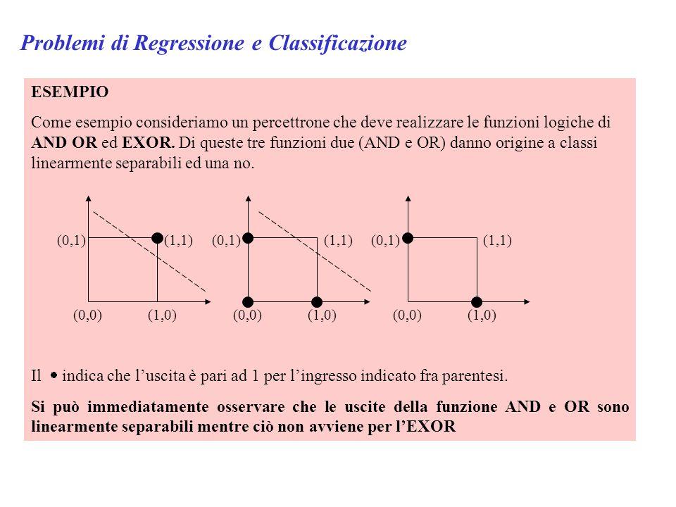 Problemi di Regressione e Classificazione ESEMPIO Come esempio consideriamo un percettrone che deve realizzare le funzioni logiche di AND OR ed EXOR.