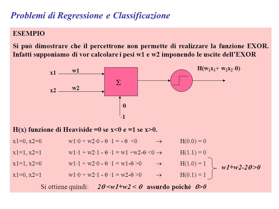 Problemi di Regressione e Classificazione ESEMPIO Si può dimostrare che il percettrone non permette di realizzare la funzione EXOR. Infatti supponiamo