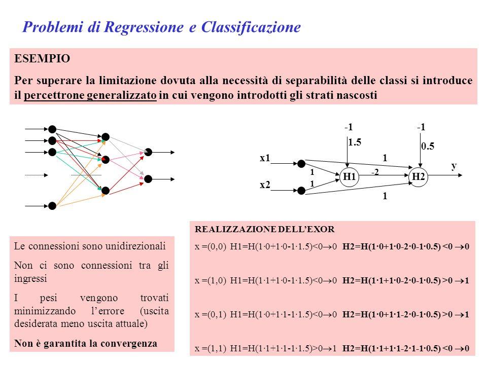 Problemi di Regressione e Classificazione ESEMPIO Per superare la limitazione dovuta alla necessità di separabilità delle classi si introduce il percettrone generalizzato in cui vengono introdotti gli strati nascosti Le connessioni sono unidirezionali Non ci sono connessioni tra gli ingressi I pesi vengono trovati minimizzando lerrore (uscita desiderata meno uscita attuale) Non è garantita la convergenza x1 x2 H1 H2 y 1.5 0.5 1 1 -21 1 REALIZZAZIONE DELLEXOR x =(0,0) H1=H(1·0+1·0-1·1.5)<0 0 H2=H(1·0+1·0-2·0-1·0.5) <0 0 x =(1,0) H1=H(1·1+1·0-1·1.5) 0 1 x =(0,1) H1=H(1·0+1·1-1·1.5) 0 1 x =(1,1) H1=H(1·1+1·1-1·1.5)>0 1 H2=H(1·1+1·1-2·1-1·0.5) <0 0