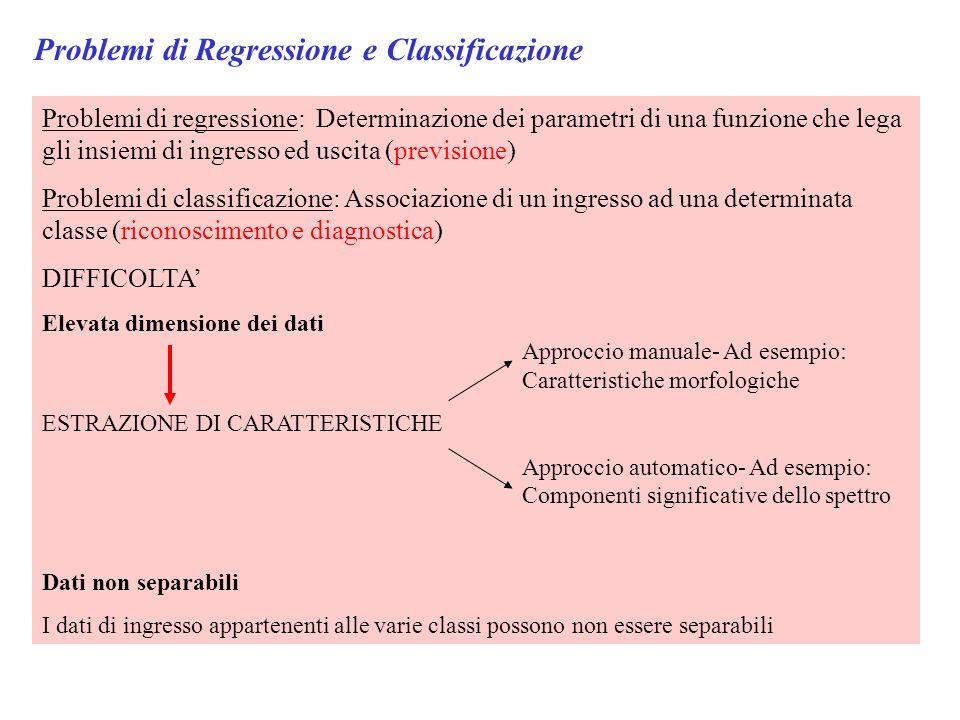 Problemi di Regressione e Classificazione Problemi di regressione: Determinazione dei parametri di una funzione che lega gli insiemi di ingresso ed us