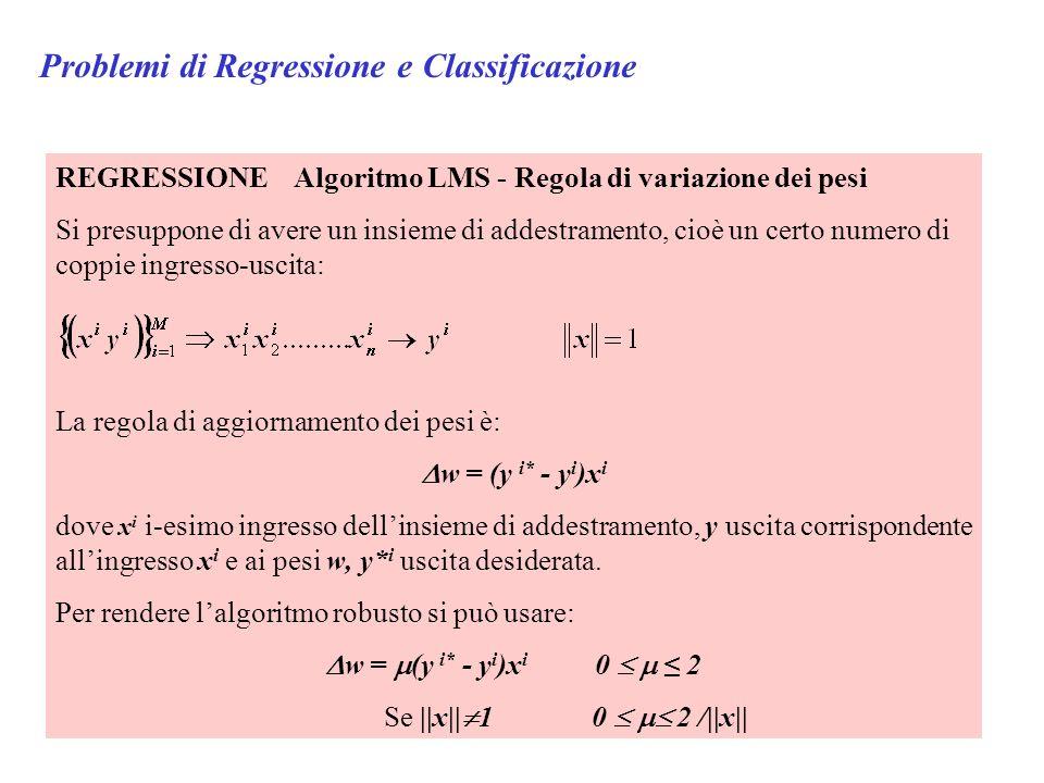 Problemi di Regressione e Classificazione REGRESSIONE Algoritmo LMS - Regola di variazione dei pesi Si presuppone di avere un insieme di addestramento, cioè un certo numero di coppie ingresso-uscita: La regola di aggiornamento dei pesi è: w = (y i* - y i )x i dove x i i-esimo ingresso dellinsieme di addestramento, y uscita corrispondente allingresso x i e ai pesi w, y* i uscita desiderata.