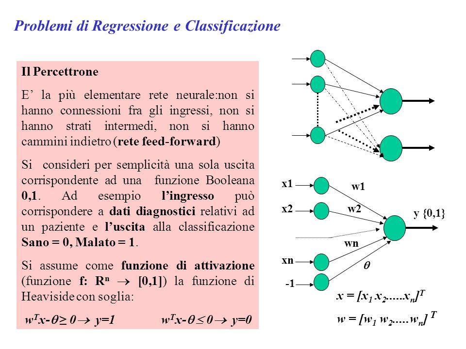 Problemi di Regressione e Classificazione Il Percettrone E la più elementare rete neurale:non si hanno connessioni fra gli ingressi, non si hanno strati intermedi, non si hanno cammini indietro (rete feed-forward) Si consideri per semplicità una sola uscita corrispondente ad una funzione Booleana 0,1.
