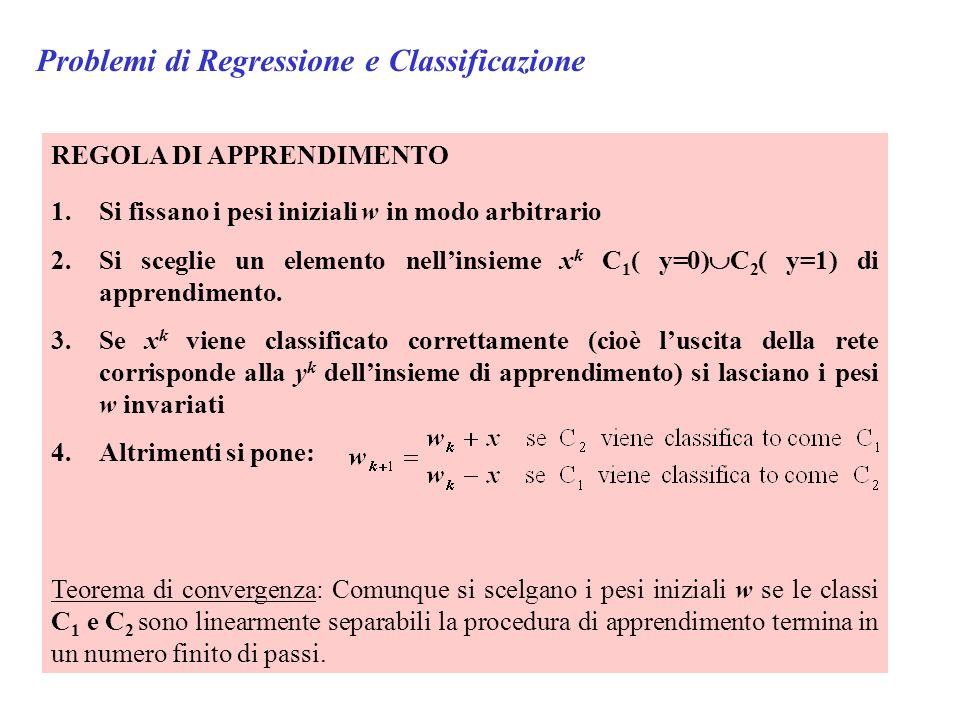 Problemi di Regressione e Classificazione REGOLA DI APPRENDIMENTO 1.Si fissano i pesi iniziali w in modo arbitrario 2.Si sceglie un elemento nellinsieme x k C 1 ( y=0) C 2 ( y=1) di apprendimento.