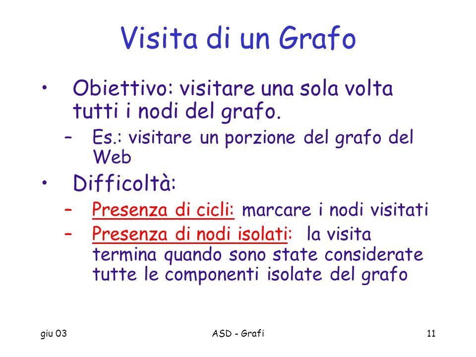 giu 03ASD - Grafi11 Visita di un Grafo Obiettivo: visitare una sola volta tutti i nodi del grafo. –Es.: visitare un porzione del grafo del Web Diffico