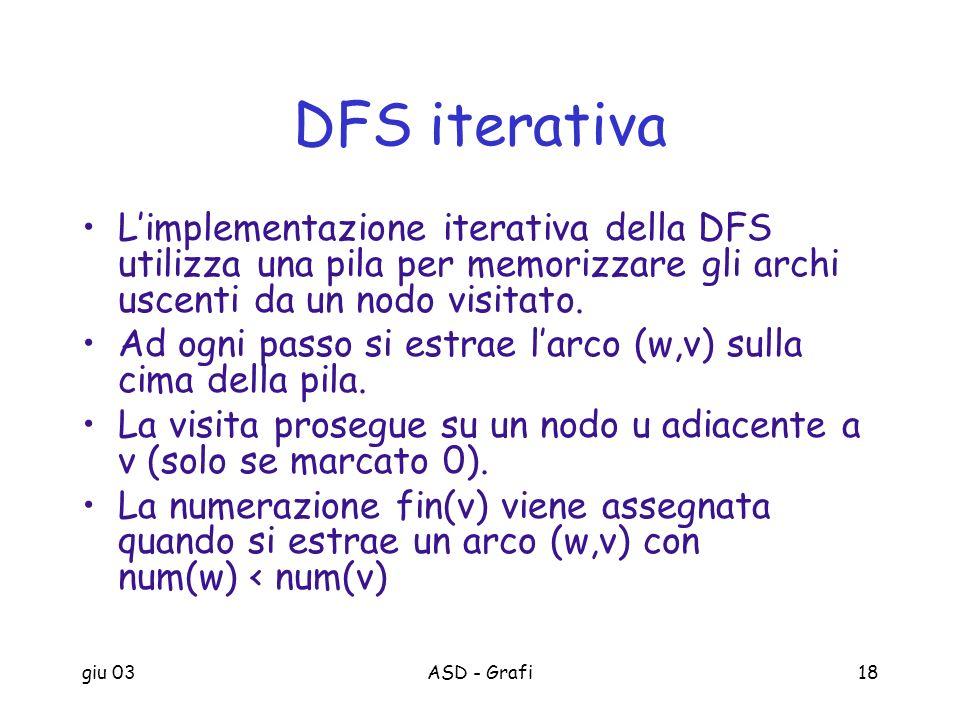 giu 03ASD - Grafi18 DFS iterativa Limplementazione iterativa della DFS utilizza una pila per memorizzare gli archi uscenti da un nodo visitato. Ad ogn