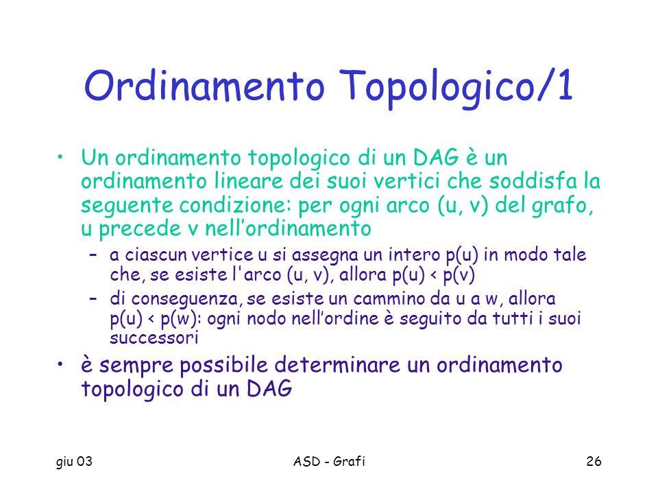 giu 03ASD - Grafi26 Ordinamento Topologico/1 Un ordinamento topologico di un DAG è un ordinamento lineare dei suoi vertici che soddisfa la seguente co