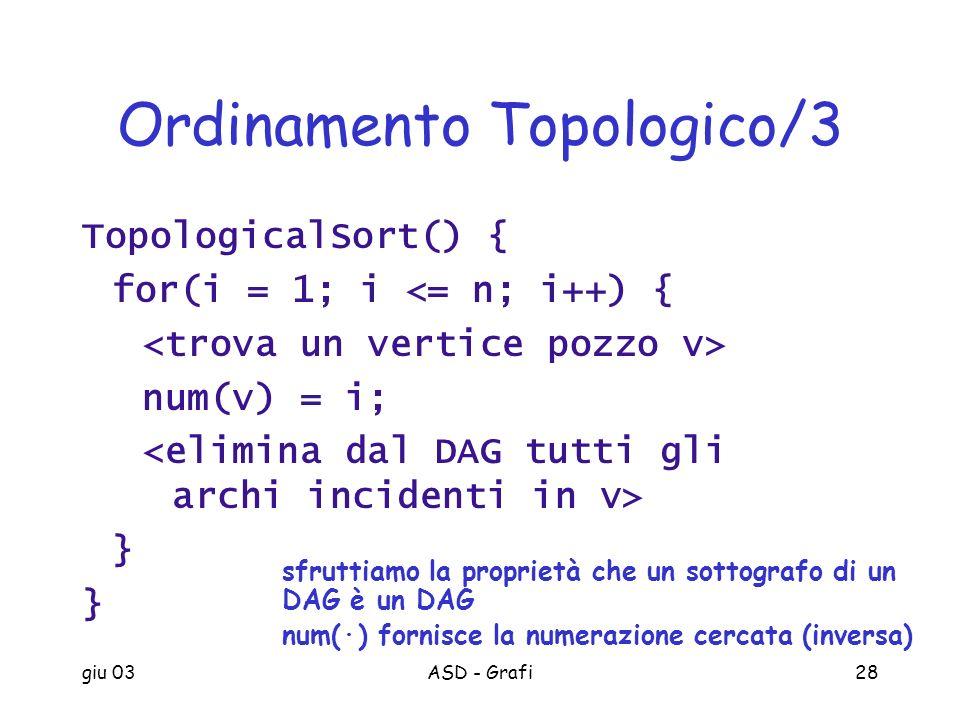 giu 03ASD - Grafi28 Ordinamento Topologico/3 TopologicalSort() { for(i = 1; i <= n; i++) { num(v) = i; } sfruttiamo la proprietà che un sottografo di