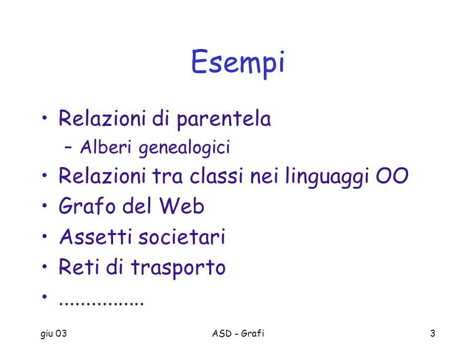 giu 03ASD - Grafi3 Esempi Relazioni di parentela –Alberi genealogici Relazioni tra classi nei linguaggi OO Grafo del Web Assetti societari Reti di tra