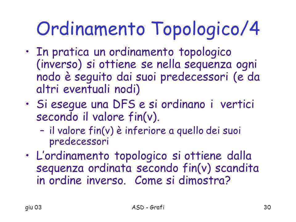 giu 03ASD - Grafi30 Ordinamento Topologico/4 In pratica un ordinamento topologico (inverso) si ottiene se nella sequenza ogni nodo è seguito dai suoi