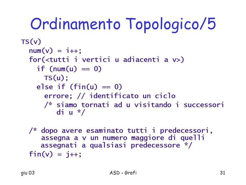 giu 03ASD - Grafi31 Ordinamento Topologico/5 TS(v) num(v) = i++; for( ) if (num(u) == 0) TS(u); else if (fin(u) == 0) errore; // identificato un ciclo