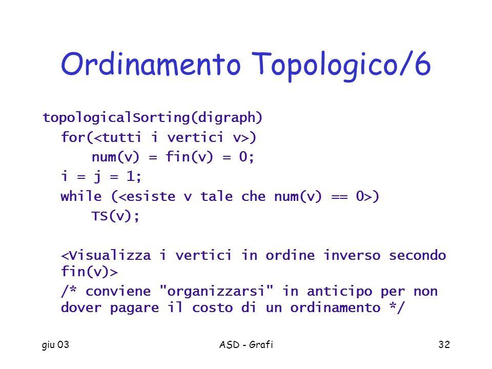 giu 03ASD - Grafi32 Ordinamento Topologico/6 topologicalSorting(digraph) for( ) num(v) = fin(v) = 0; i = j = 1; while ( ) TS(v); /* conviene