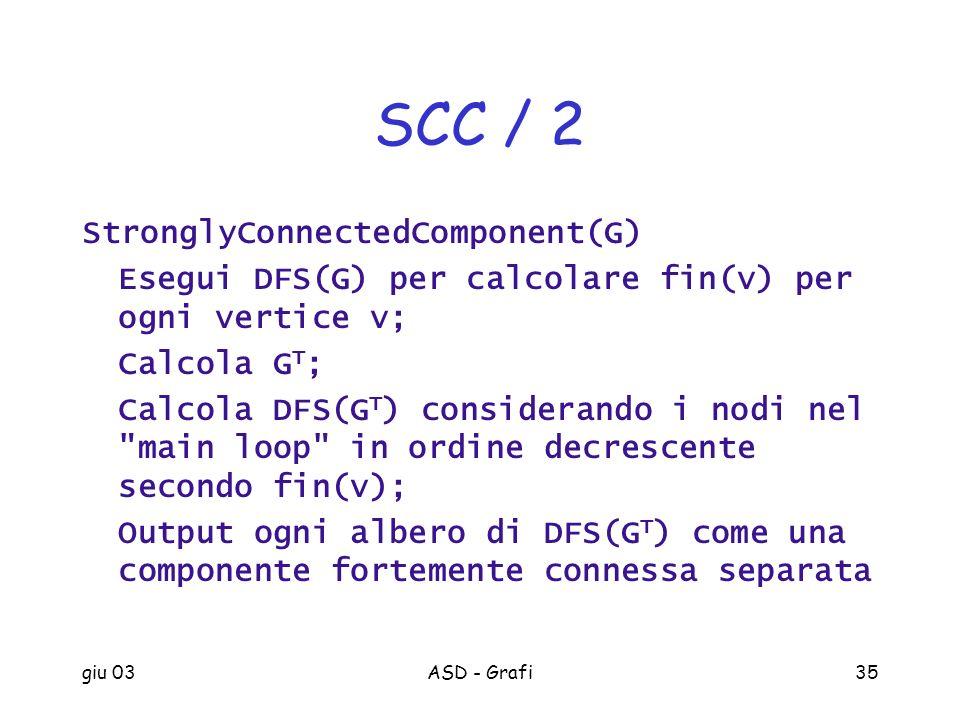giu 03ASD - Grafi35 SCC / 2 StronglyConnectedComponent(G) Esegui DFS(G) per calcolare fin(v) per ogni vertice v; Calcola G T ; Calcola DFS(G T ) consi