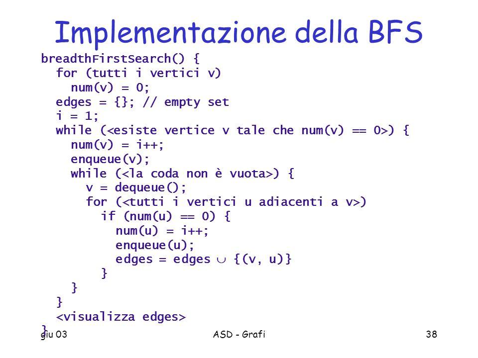 giu 03ASD - Grafi38 Implementazione della BFS breadthFirstSearch() { for (tutti i vertici v) num(v) = 0; edges = {}; // empty set i = 1; while ( ) { n