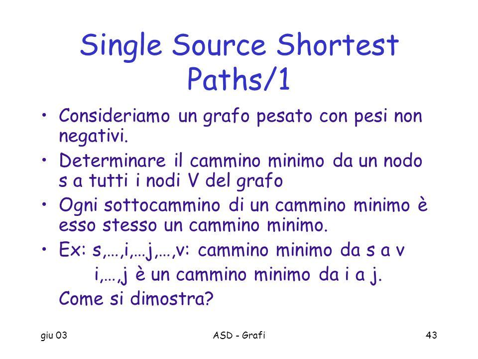 giu 03ASD - Grafi43 Single Source Shortest Paths/1 Consideriamo un grafo pesato con pesi non negativi. Determinare il cammino minimo da un nodo s a tu