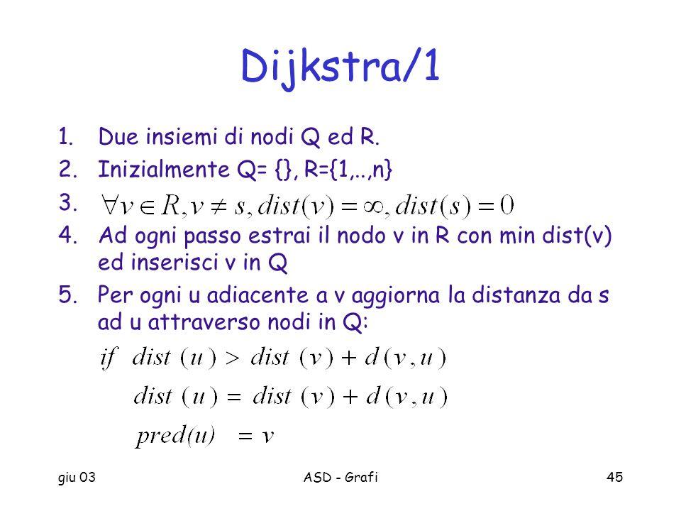 giu 03ASD - Grafi45 Dijkstra/1 1.Due insiemi di nodi Q ed R. 2.Inizialmente Q= {}, R={1,..,n} 3. 4.Ad ogni passo estrai il nodo v in R con min dist(v)