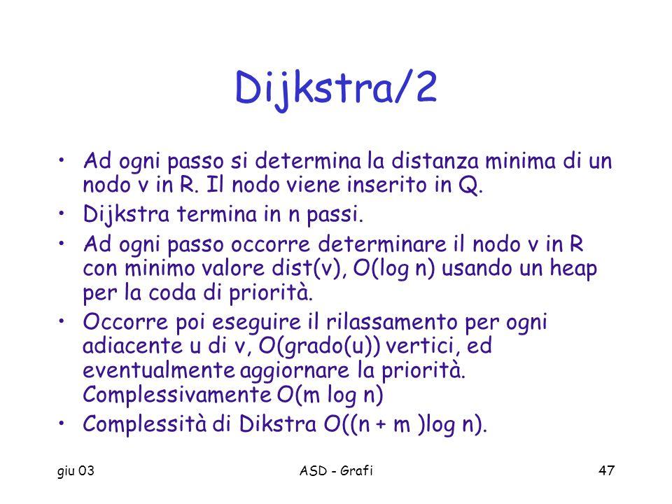 giu 03ASD - Grafi47 Dijkstra/2 Ad ogni passo si determina la distanza minima di un nodo v in R. Il nodo viene inserito in Q. Dijkstra termina in n pas