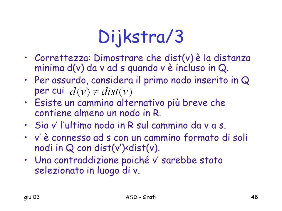 giu 03ASD - Grafi48 Dijkstra/3 Correttezza: Dimostrare che dist(v) è la distanza minima d(v) da v ad s quando v è incluso in Q. Per assurdo, considera