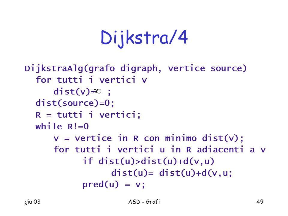 giu 03ASD - Grafi49 Dijkstra/4 DijkstraAlg(grafo digraph, vertice source) for tutti i vertici v dist(v)= ; dist(source)=0; R = tutti i vertici; while
