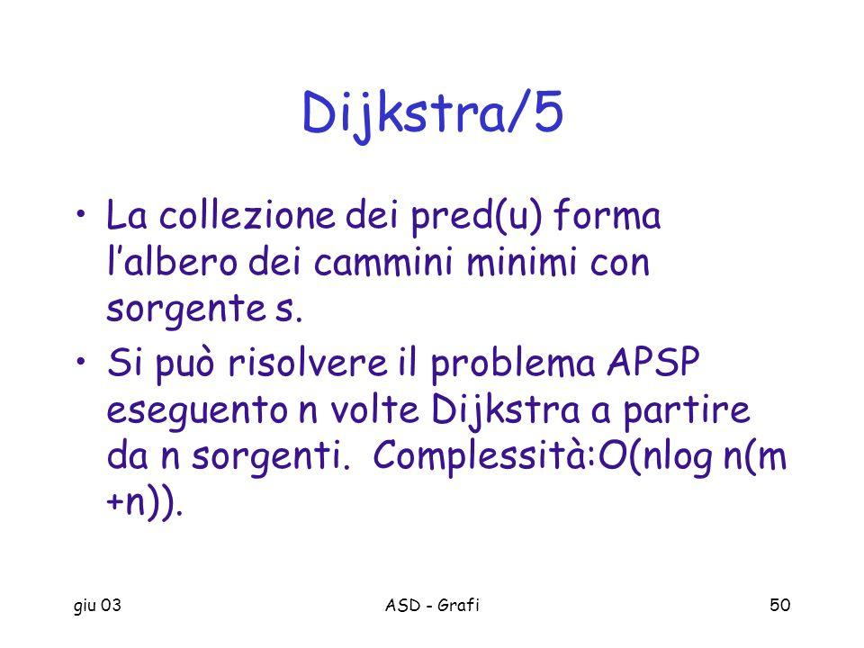 giu 03ASD - Grafi50 Dijkstra/5 La collezione dei pred(u) forma lalbero dei cammini minimi con sorgente s. Si può risolvere il problema APSP eseguento