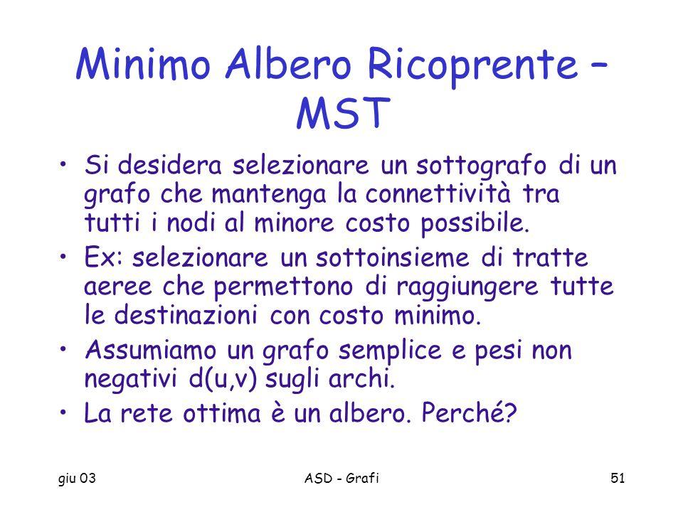 giu 03ASD - Grafi51 Minimo Albero Ricoprente – MST Si desidera selezionare un sottografo di un grafo che mantenga la connettività tra tutti i nodi al