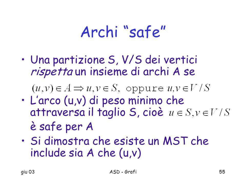 giu 03ASD - Grafi55 Archi safe Una partizione S, V/S dei vertici rispetta un insieme di archi A se Larco (u,v) di peso minimo che attraversa il taglio