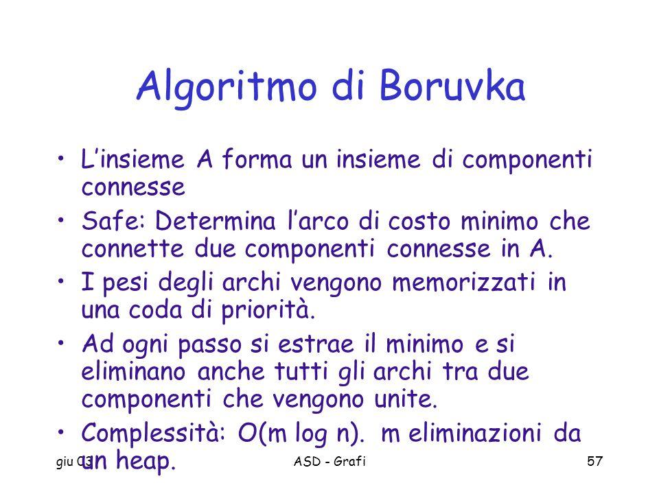 giu 03ASD - Grafi57 Algoritmo di Boruvka Linsieme A forma un insieme di componenti connesse Safe: Determina larco di costo minimo che connette due com
