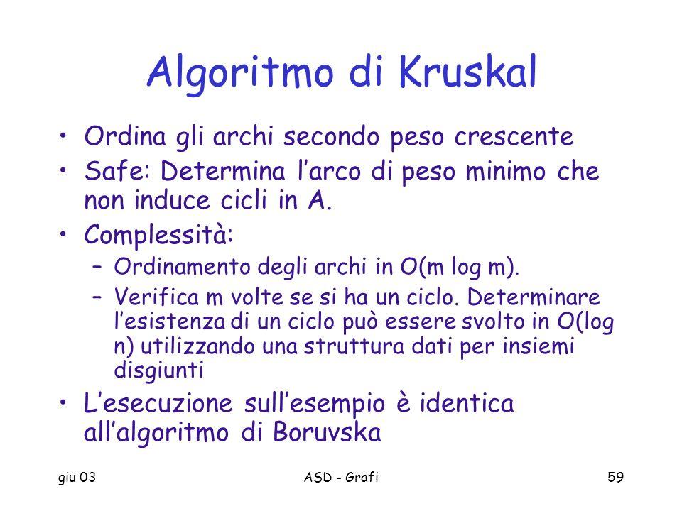 giu 03ASD - Grafi59 Algoritmo di Kruskal Ordina gli archi secondo peso crescente Safe: Determina larco di peso minimo che non induce cicli in A. Compl