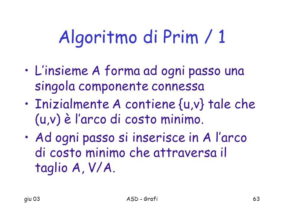 giu 03ASD - Grafi63 Algoritmo di Prim / 1 Linsieme A forma ad ogni passo una singola componente connessa Inizialmente A contiene {u,v} tale che (u,v)
