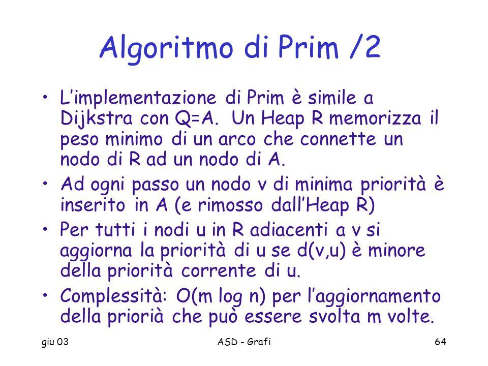 giu 03ASD - Grafi64 Algoritmo di Prim /2 Limplementazione di Prim è simile a Dijkstra con Q=A. Un Heap R memorizza il peso minimo di un arco che conne