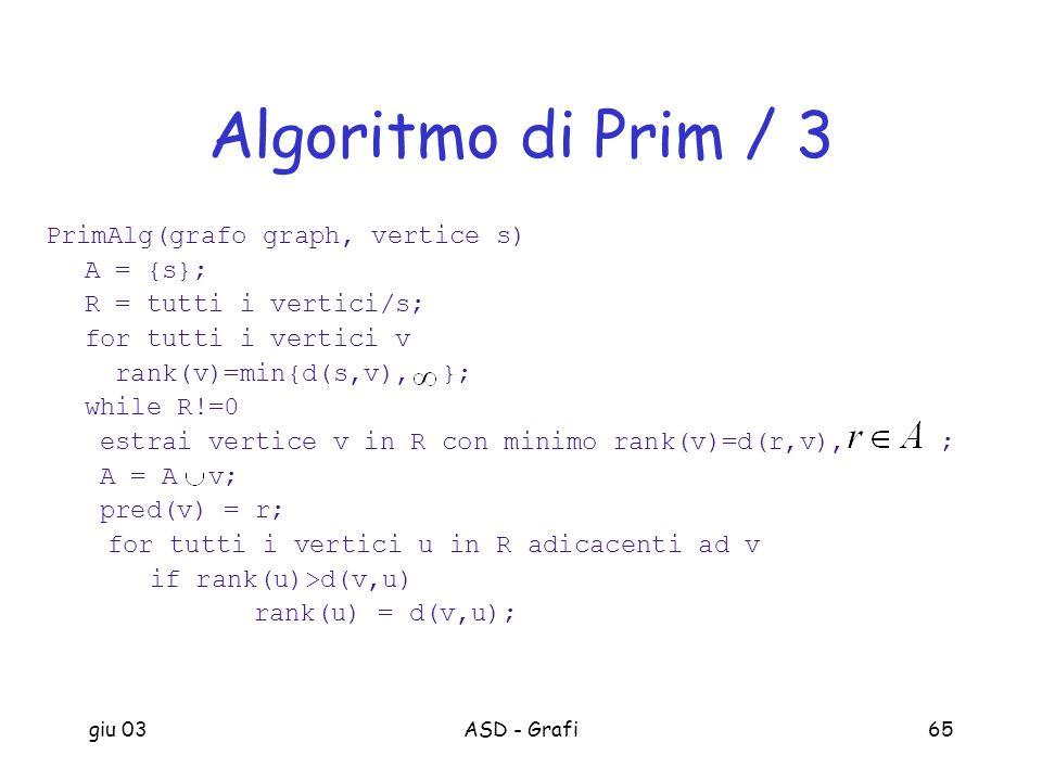 giu 03ASD - Grafi65 Algoritmo di Prim / 3 PrimAlg(grafo graph, vertice s) A = {s}; R = tutti i vertici/s; for tutti i vertici v rank(v)=min{d(s,v), };
