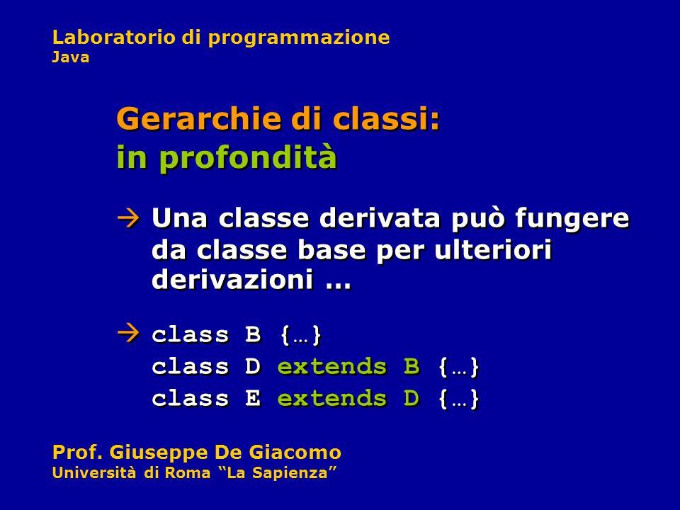 Laboratorio di programmazione Java Prof. Giuseppe De Giacomo Università di Roma La Sapienza Una classe derivata può fungere da classe base per ulterio