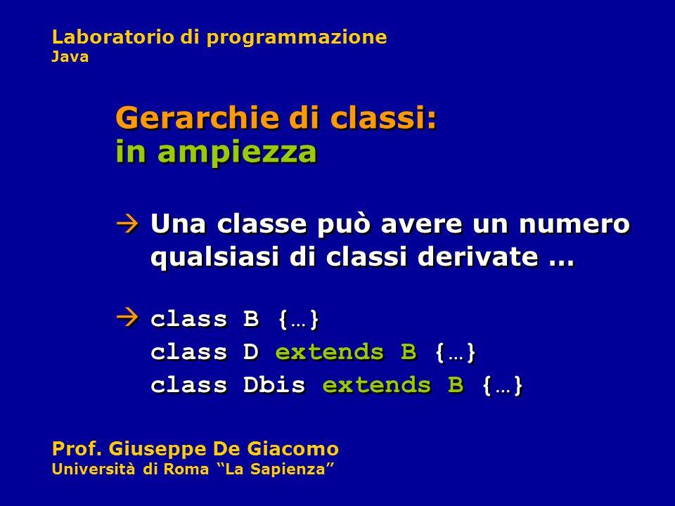 Laboratorio di programmazione Java Prof. Giuseppe De Giacomo Università di Roma La Sapienza Una classe può avere un numero qualsiasi di classi derivat