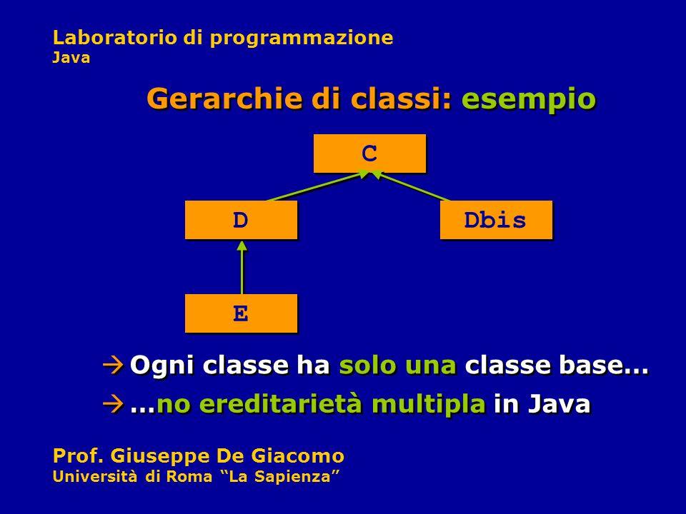 Laboratorio di programmazione Java Prof. Giuseppe De Giacomo Università di Roma La Sapienza Gerarchie di classi: esempio C C D D Dbis E E Ogni classe
