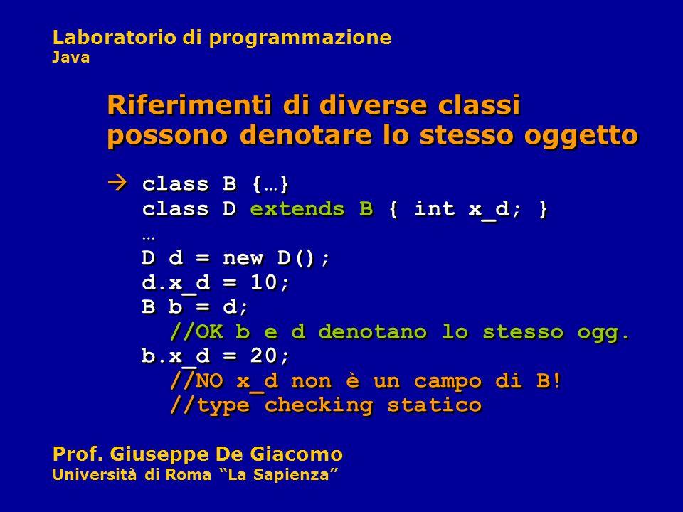 Laboratorio di programmazione Java Prof. Giuseppe De Giacomo Università di Roma La Sapienza class B {…} class D extends B { int x_d; } … D d = new D()