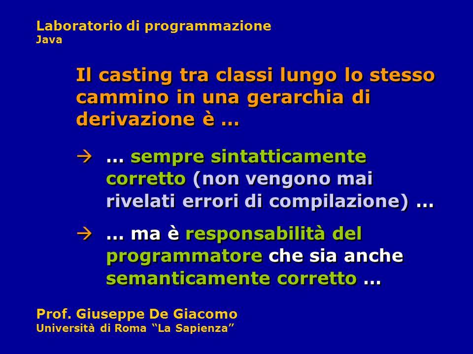 Laboratorio di programmazione Java Prof. Giuseppe De Giacomo Università di Roma La Sapienza … sempre sintatticamente corretto (non vengono mai rivelat