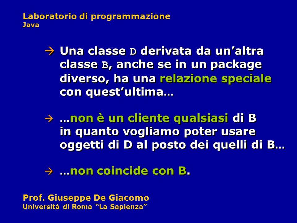 Laboratorio di programmazione Java Prof. Giuseppe De Giacomo Università di Roma La Sapienza Una classe D derivata da unaltra classe B, anche se in un