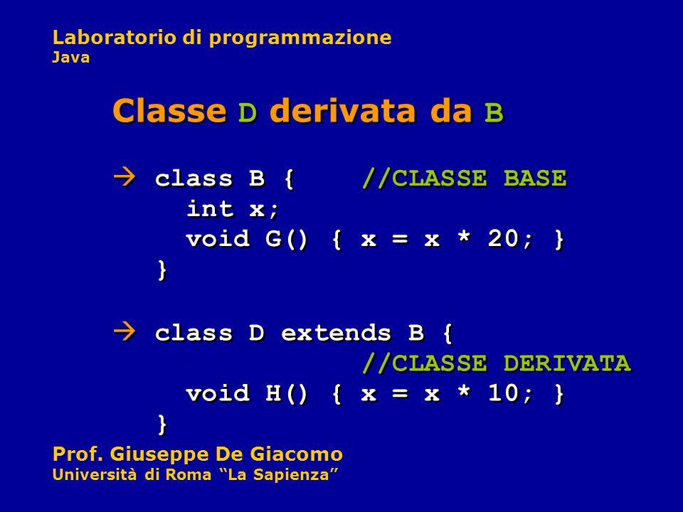 Laboratorio di programmazione Java Prof. Giuseppe De Giacomo Università di Roma La Sapienza class B { //CLASSE BASE int x; void G() { x = x * 20; } }