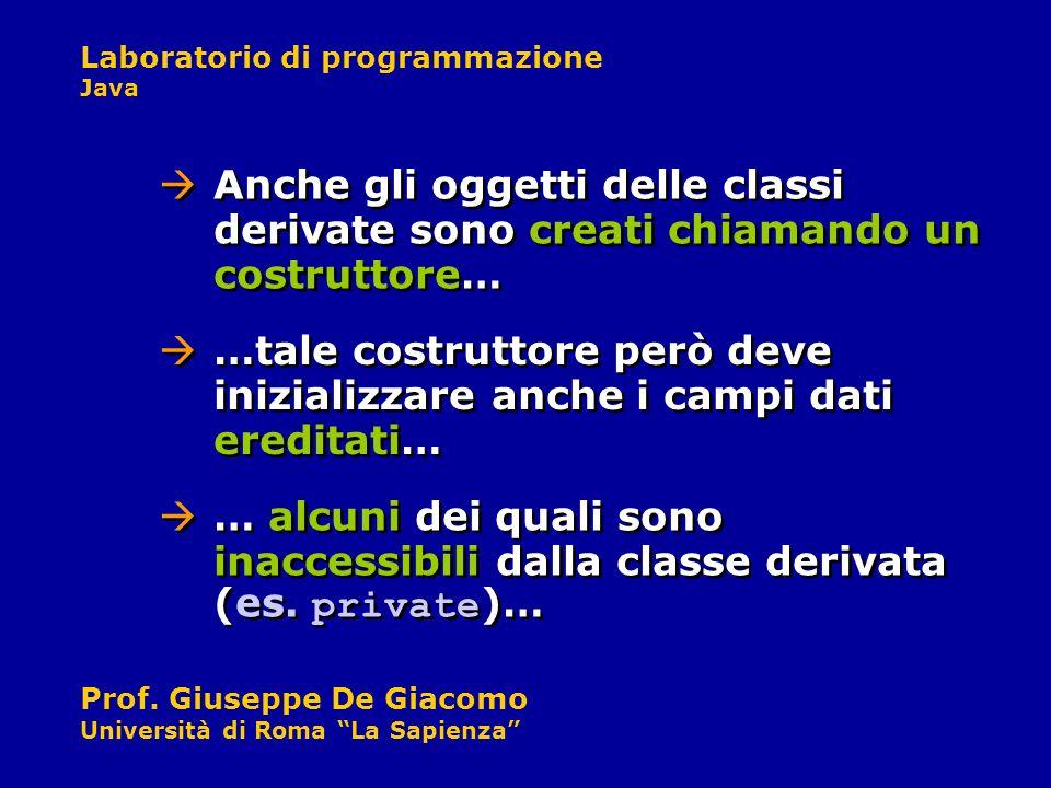 Laboratorio di programmazione Java Prof. Giuseppe De Giacomo Università di Roma La Sapienza Anche gli oggetti delle classi derivate sono creati chiama