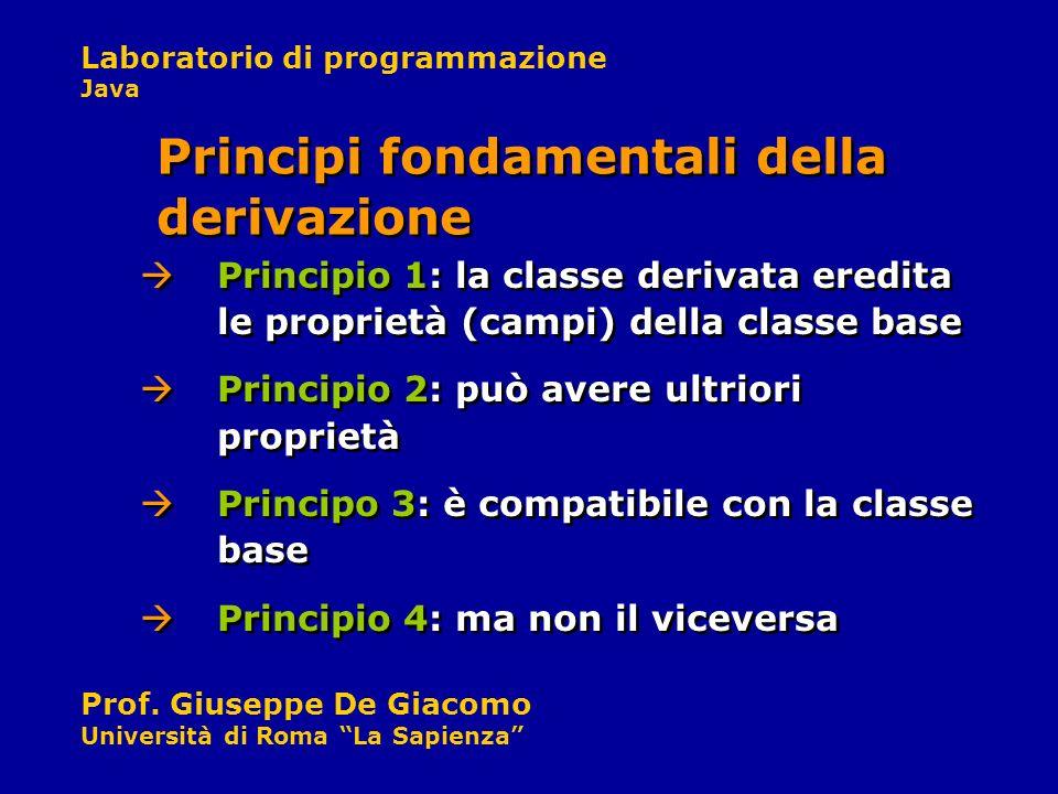 Laboratorio di programmazione Java Prof. Giuseppe De Giacomo Università di Roma La Sapienza Principio 1: la classe derivata eredita le proprietà (camp