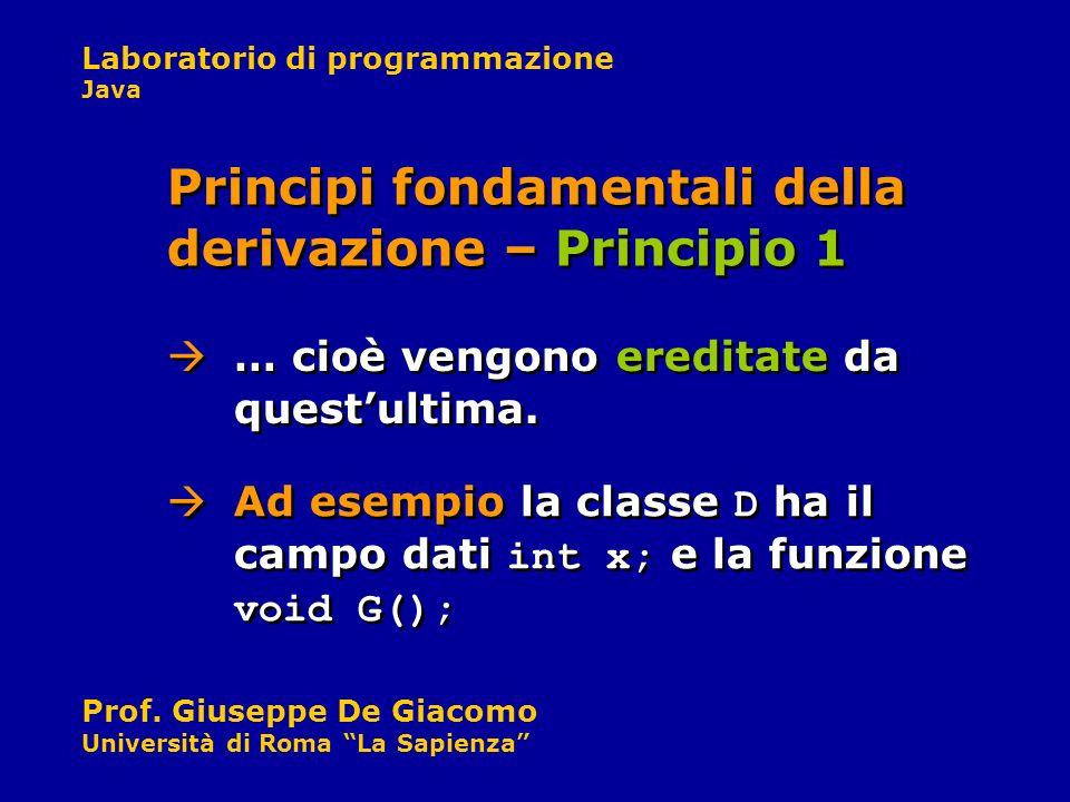 Laboratorio di programmazione Java Prof. Giuseppe De Giacomo Università di Roma La Sapienza … cioè vengono ereditate da questultima. Ad esempio la cla