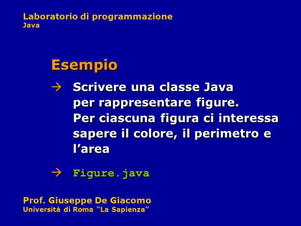 Laboratorio di programmazione Java Prof. Giuseppe De Giacomo Università di Roma La Sapienza Scrivere una classe Java per rappresentare figure. Per cia