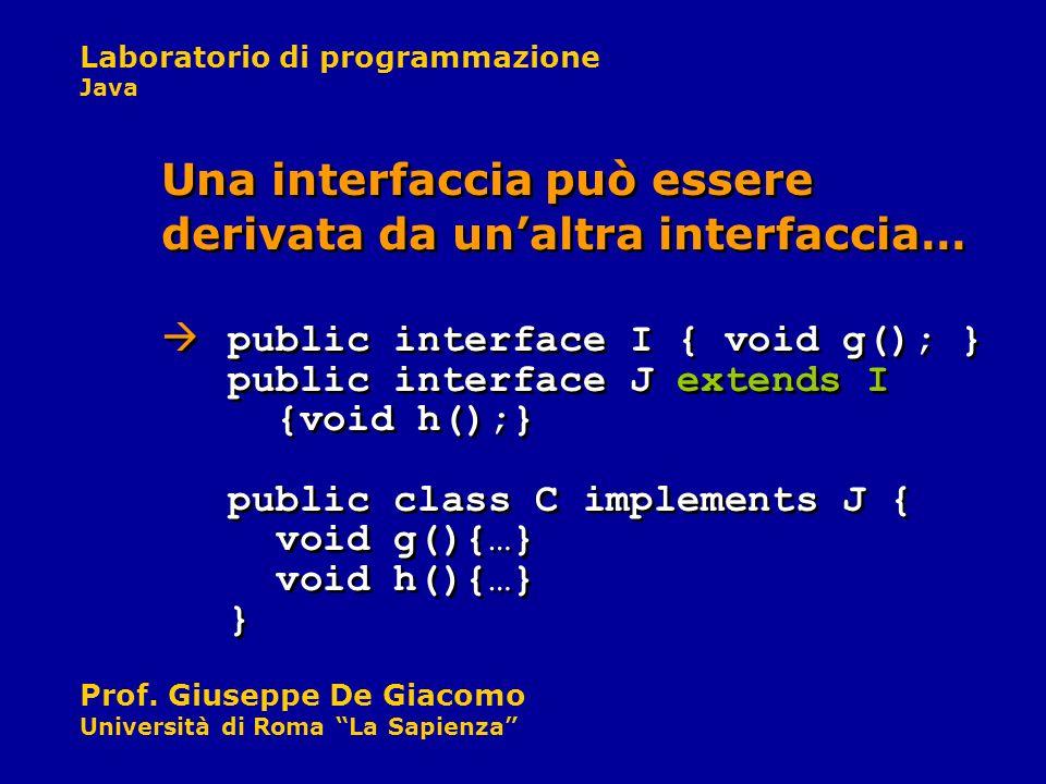 Laboratorio di programmazione Java Prof. Giuseppe De Giacomo Università di Roma La Sapienza Una interfaccia può essere derivata da unaltra interfaccia