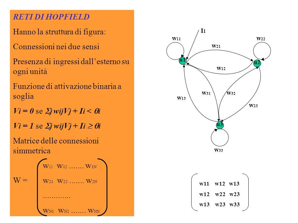 RETI DI HOPFIELD Hanno la struttura di figura: Connessioni nei due sensi Presenza di ingressi dallesterno su ogni unità Funzione di attivazione binari