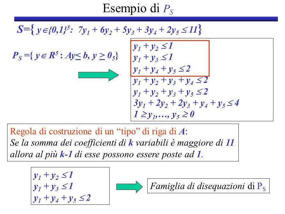 Esempio di P S S= { y {0,1} 5 : 7y 1 + 6y 2 + 5y 3 + 3y 4 + 2y 5 11 } P S ={ y R 5 : Ay 0 5 } y 1 + y 2 1 y 1 + y 3 1 y 1 + y 4 + y 5 2 y 1 + y 2 + y