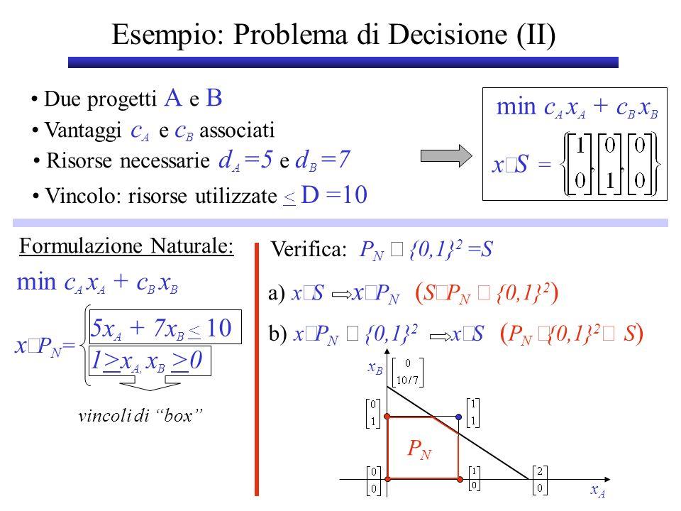Esempio: Problema di Decisione (II) Due progetti A e B Vantaggi c A e c B associati Vincolo: risorse utilizzate < D =10 Risorse necessarie d A =5 e d