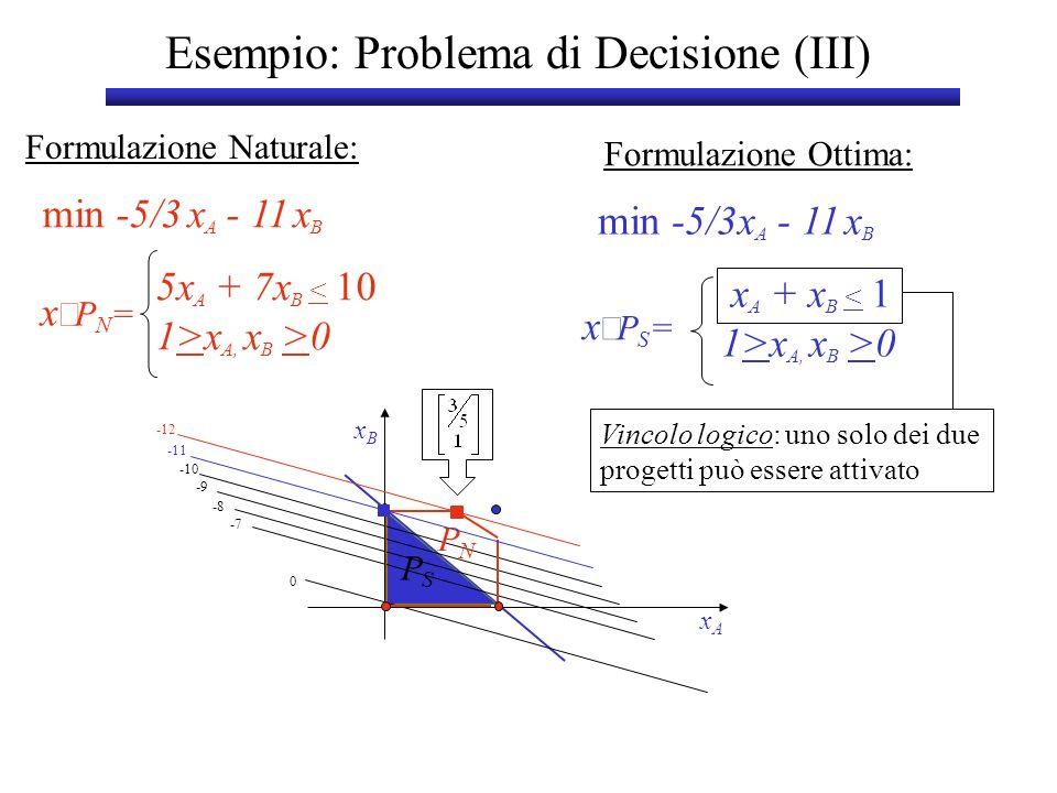 Vincolo logico: uno solo dei due progetti può essere attivato PSPS -10 -9 -8 -7 0 Esempio: Problema di Decisione (III) xBxB Formulazione Naturale: min
